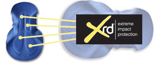 XRD Extreme Impact Protection Diagram
